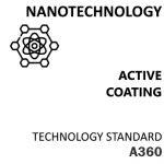 A360_Nanotechnology