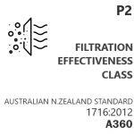 A360_PktNorm_Australia_NZealand_P2_Risk_Management_Filtration_Effectiveness_Class_AS-NZA_1716_345x345_bt_v1