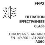 A360_PktNorm_EU_FFP2_Risk_Management_Filtration_Effectiveness_Class_EN_149_345x345_bt_v1