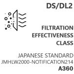 A360_PktNorm_Japan_DS-DL2_Risk_Management_Filtration_Effectiveness_Class_JMHW2000-Not214_345x345_bt_v1