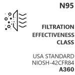 A360_PktNorm_USA_N95_Risk_Management_Filtration_Effectiveness_Class_NIOSH-42CFR84_345x345_bt_v1